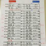第21回ケーアクティブ アマチュアキックボクシング大会の結果